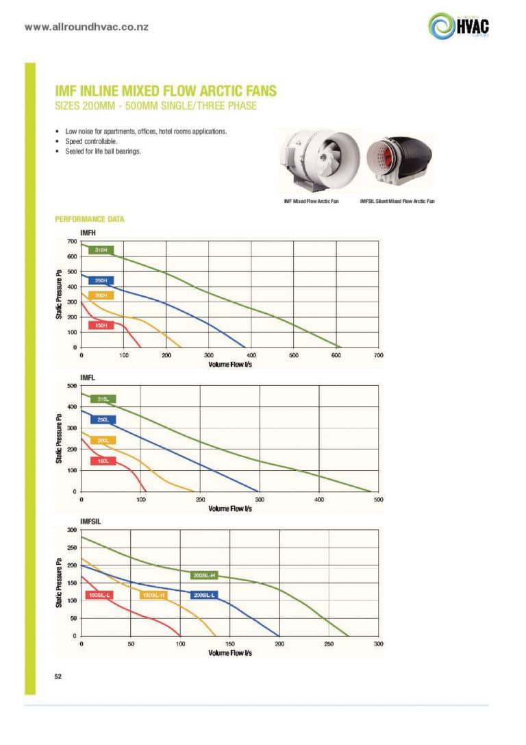 HVAC-IMF-Inline-Mixed-Flow-pdf